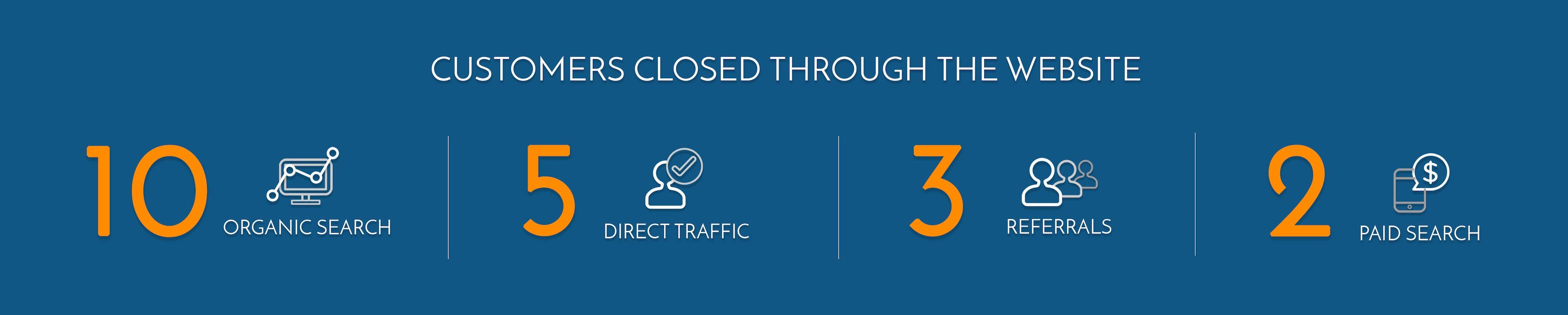 customers closed (1).jpg