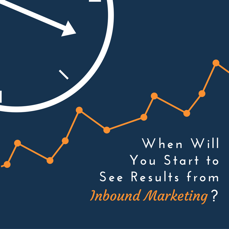 ResultsfromInboundMarketing.png