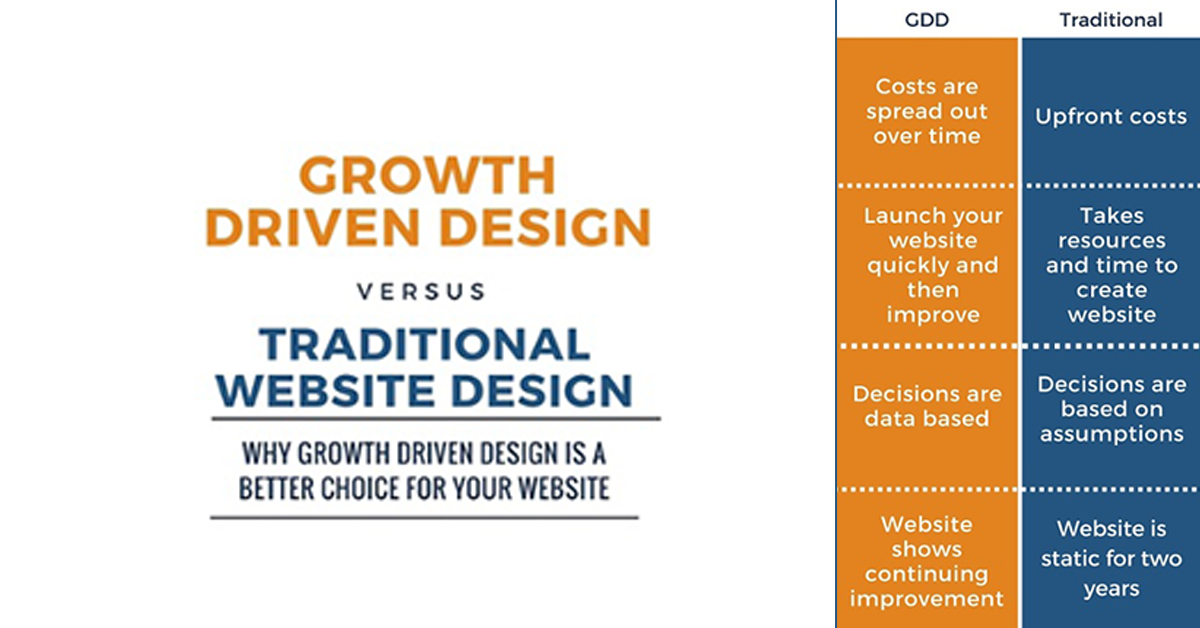 Growth Driven Design v Traditional