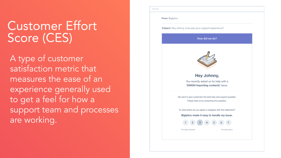 customer effort score definition