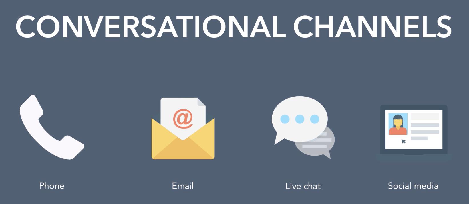 conversational channels