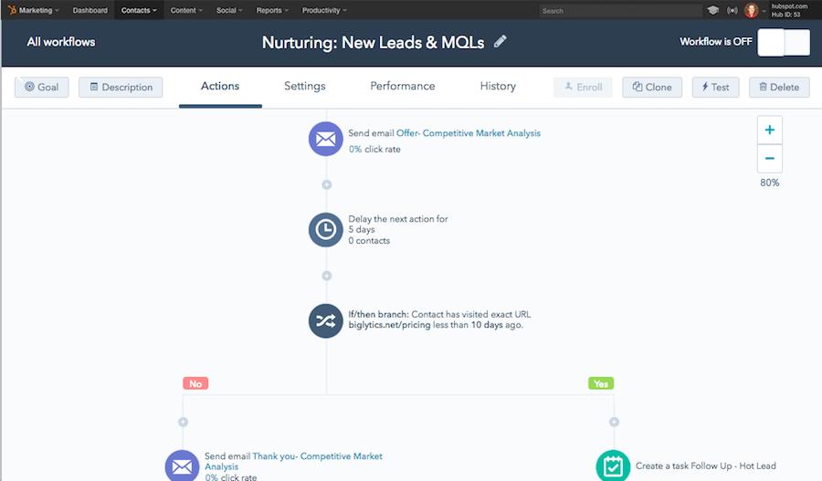Hubspot Features Workflows